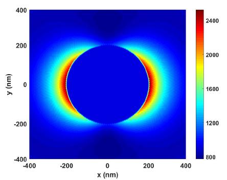 纳米粒子电场分布图