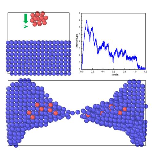 纳米颗粒在材料表面沉积及其拉伸模拟
