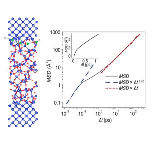 H原子在Si-SiO2界面的扩散行为